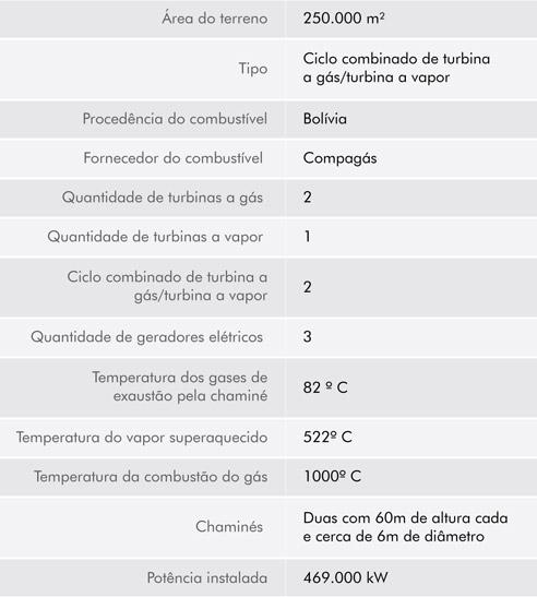 tabela_caracteristicas